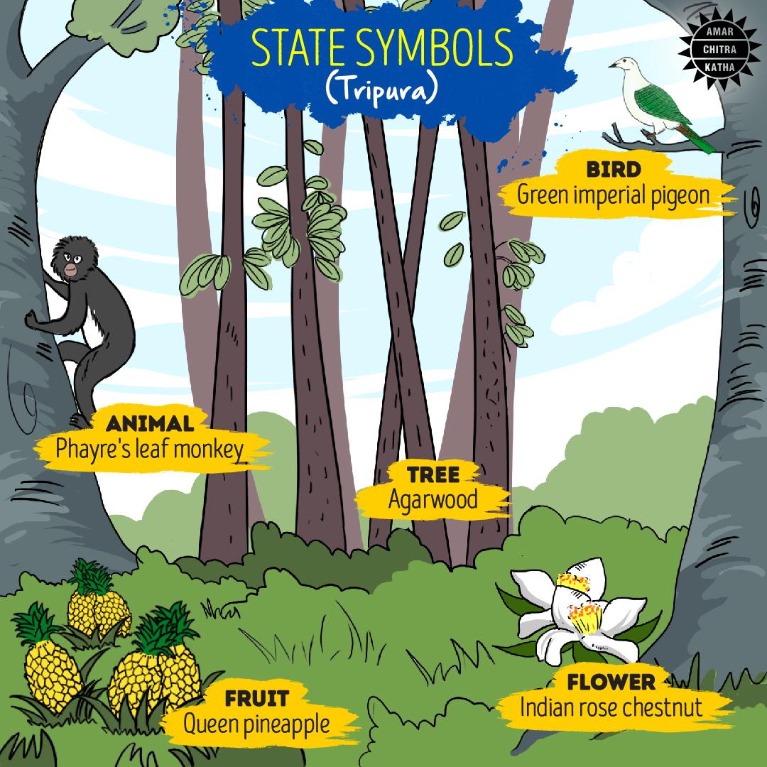 State Symbols (Tripura)